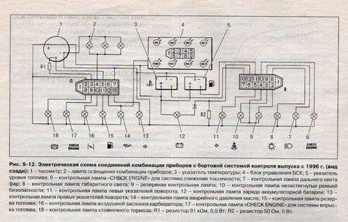 Русские книги по вязанию крючком