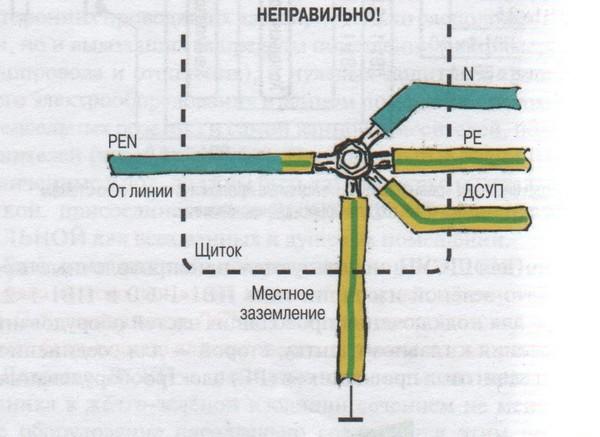 Схема топливного насоса приоры