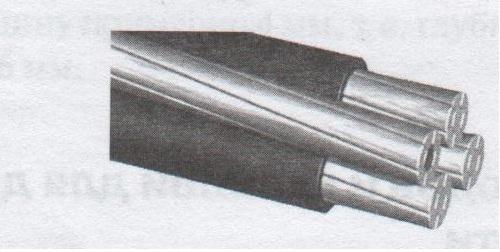 провод сип-4 4х16 0.6/1 цена