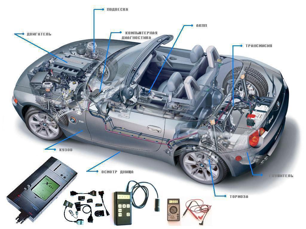 компьютерная диагностика автомобиля фото рекламы