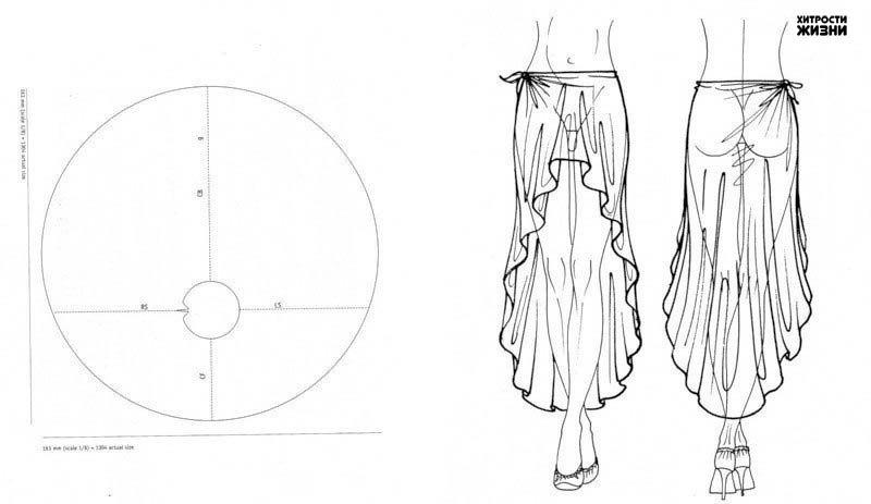 Летние платья картинки выкройки