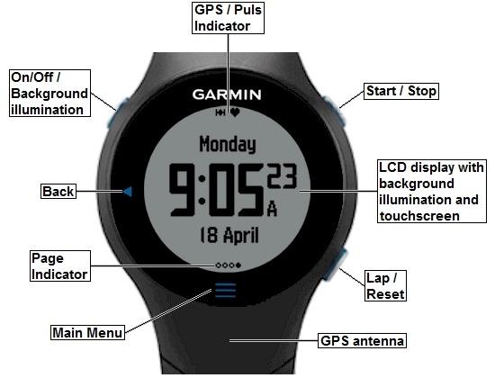 Часы Garmin Forerunner – и результаты забегов будут превосходными