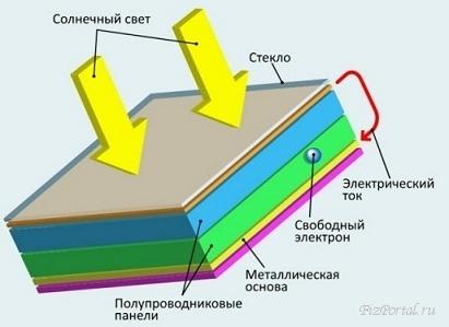 Рис.1 Структурная схема работы