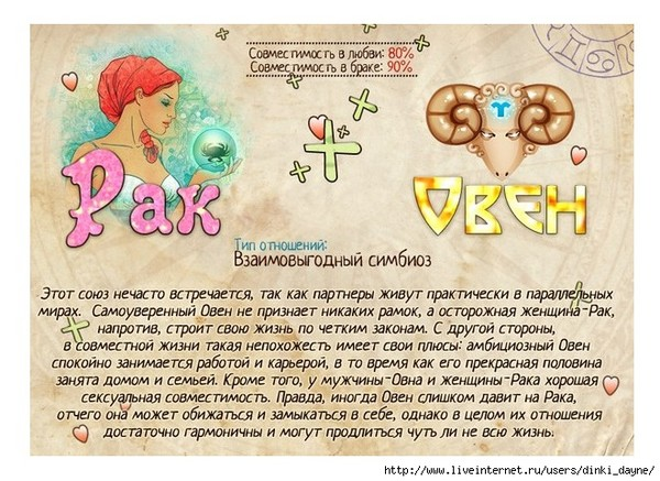 muzhchina-oven-intimniy-goroskop