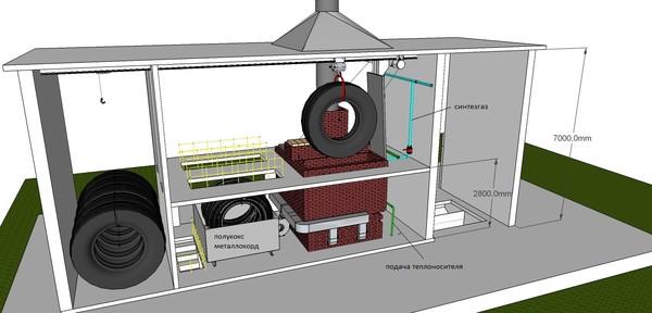 Самодельная пиролизная установка - Котел отопления своими руками - как сделать, как