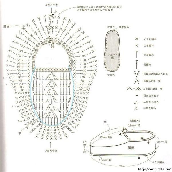 схема ксиним тапочкам - Вязание крючком и спицами - Группы Мой Мир