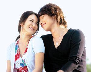 Ыстық ұя или Любимый дом - Корейские сериалы, актеры ...