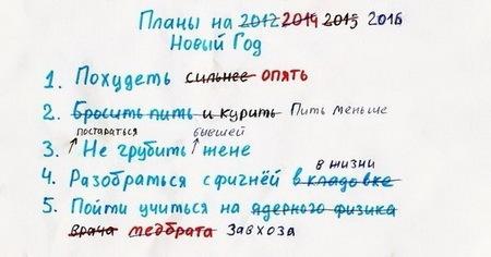 Прогноз 2016 года