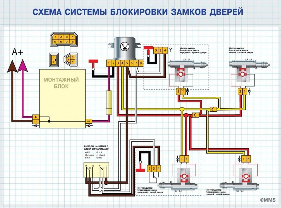 схема центрального замка фиат