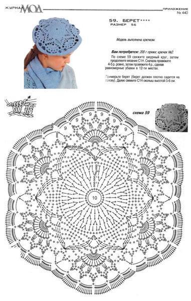 Схемы летнего берета