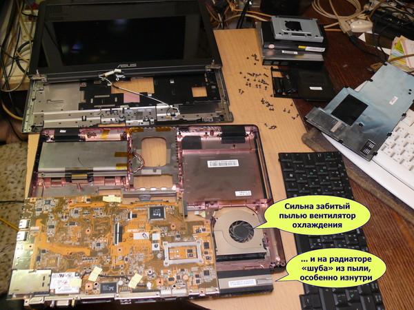 Почему отключается ноутбук сам по себе