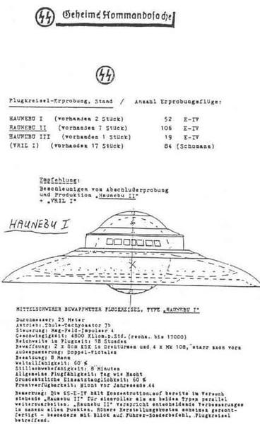 Нацистские тарелки и пр.: