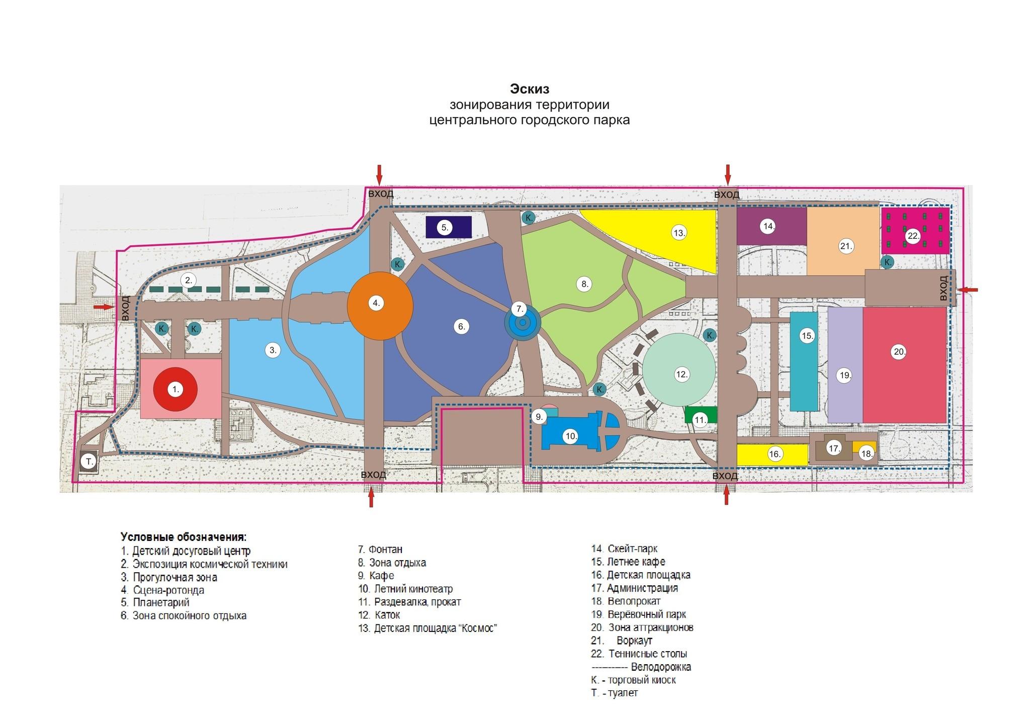 План зонирования парка