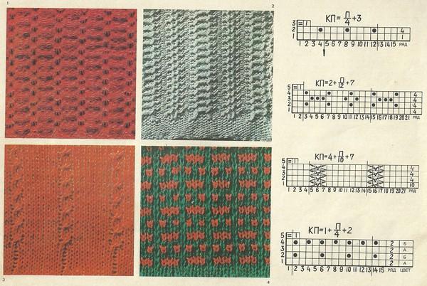 """Это """"Альбом узоров для вязания"""
