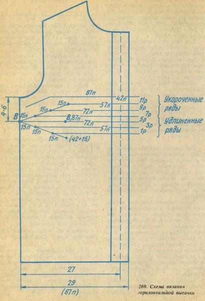 Вертикальная вытачка в вязании 88