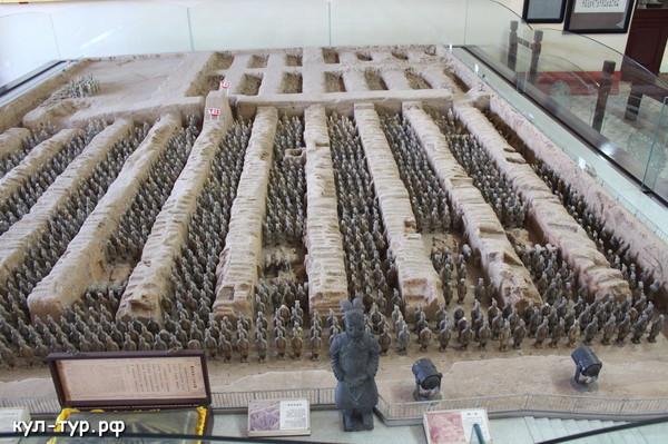 китайские войны раскопки