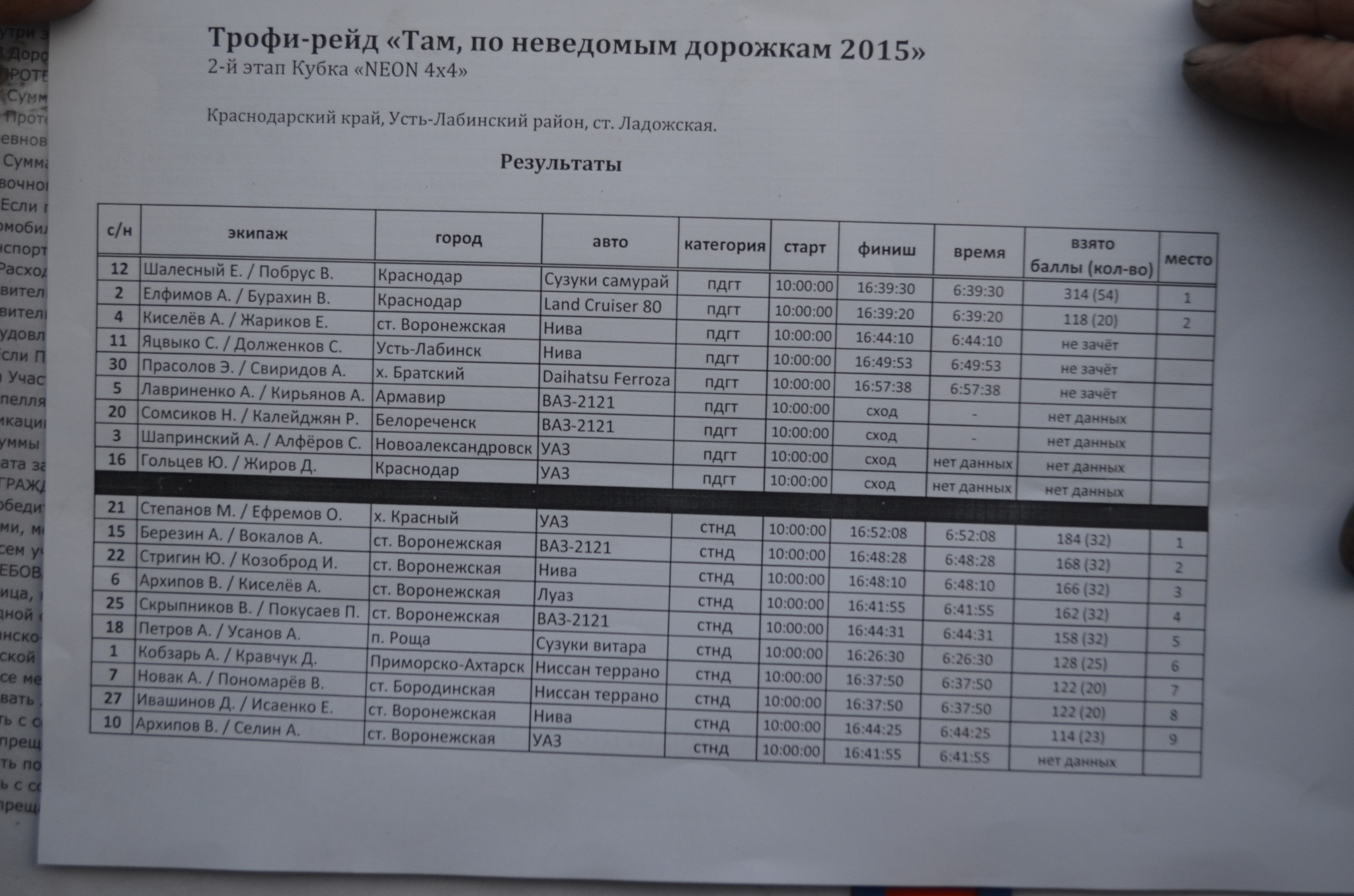 http://content.foto.my.mail.ru/mail/sr.ganin1978/7458/h-7765.jpg