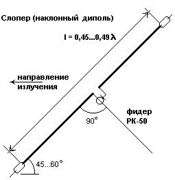 Треугольник на 20 метров своими руками 139