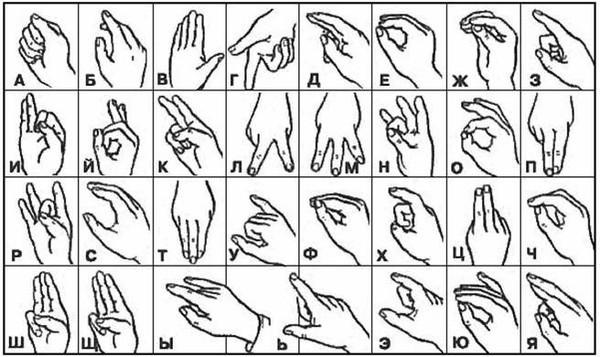 Здравствуйте, Екатерина.  Очень просто.  У глухих есть дактильная азбука и любое слово можно сказать по буквам.