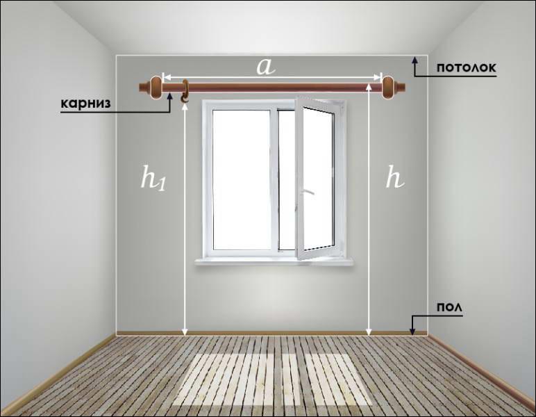 шторы балашиха, замер высоты штор