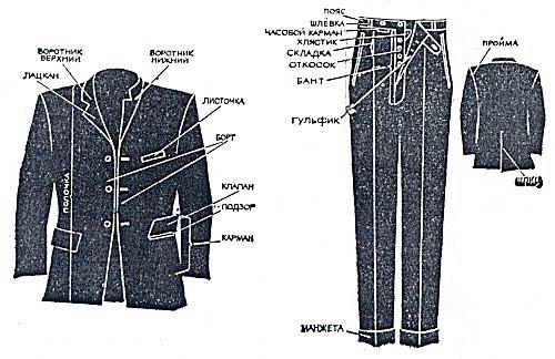 парню только виды мужских ремней для брюк и названия она, как правило