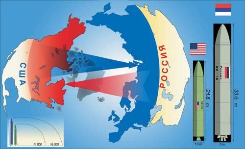 Картинки по запросу стратегические силы россии