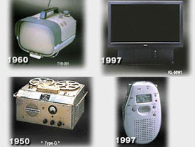 the history of sony Sne historical prices, sne historical data,sony corporation common stock historical prices, historical stock prices, historical prices, historical data.