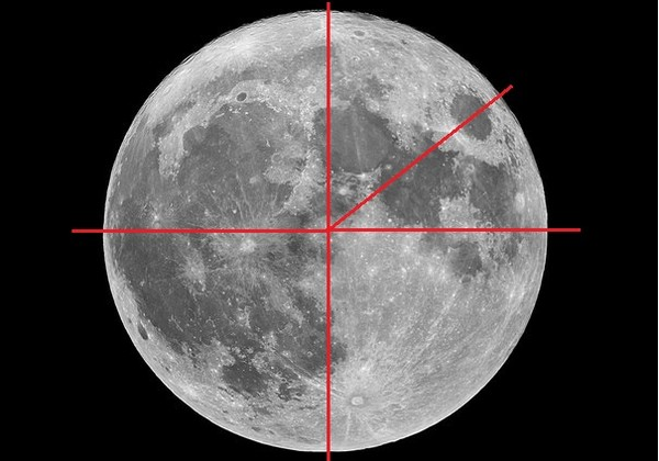 Прецессия или нутации оси вращения Луны?