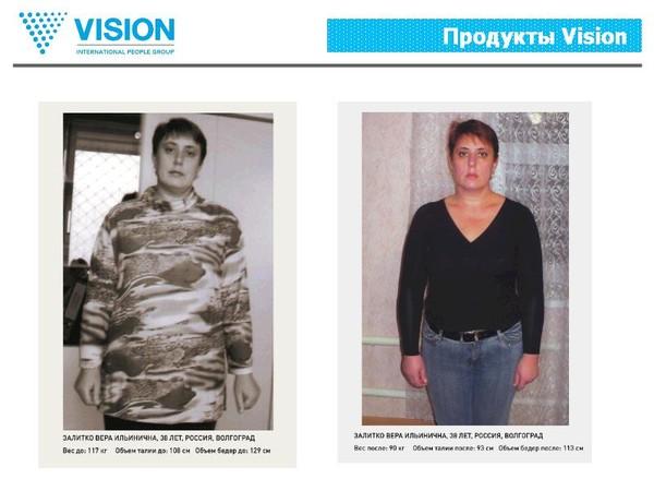 На сколько можно похудеть если голодать