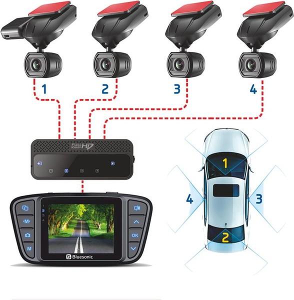 многоканальный видеорегистратор