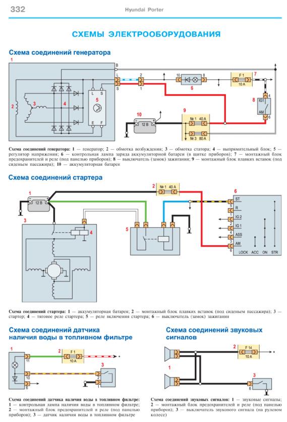 Фото Схема электрооборудования