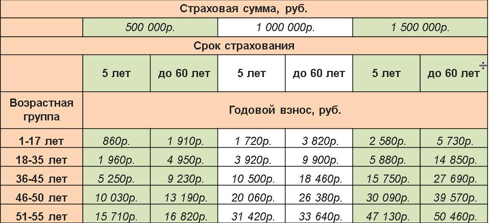 Купить справку 2 ндфл Фортунатовская улица купить трудовой договор Одесская улица