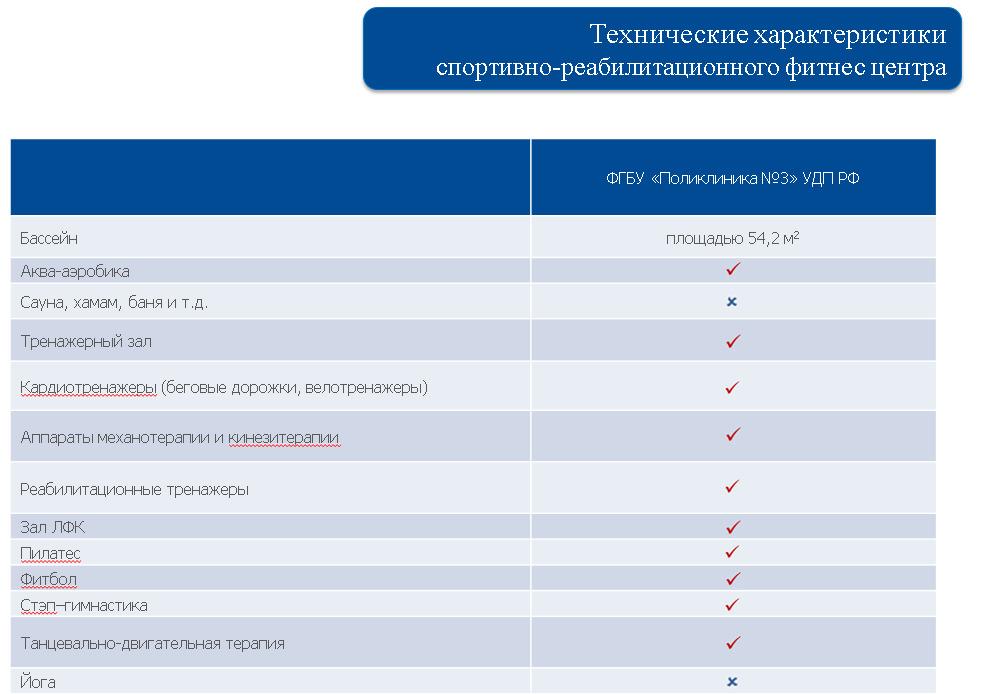 Временная регистрация квд регистрация гражданина украины в ростове