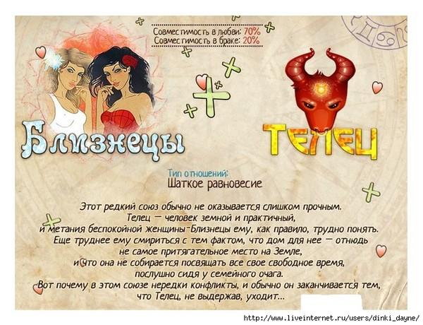 Совместимость браков по гороскопу с близнецами-женщинами