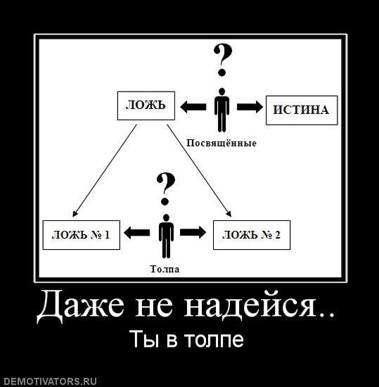 Правила трейдинга)