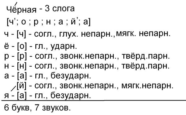 """Фонетический разбор слова  """"черная """" с транскрипцией."""