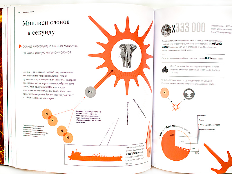 книга Большая книга аналогий Джоэл Леви отзыв учебник энциклопедия