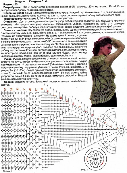 знакомства mail ru messages
