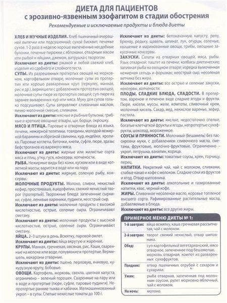 Диета гастрит и рефлюкс эзофагит