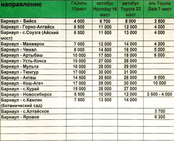 Горно алтайск бийск расписание автобусов цена