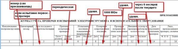 образец журнал проверки оборудования - фото 4
