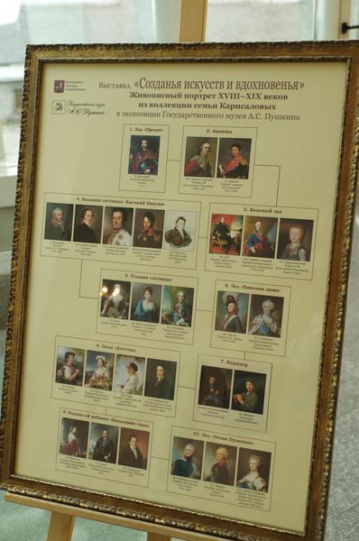 Выставка «Созданья искусств и вдохновенья» Живописный портрет XVIII-XIX веков из коллекции семьи Карисаловых