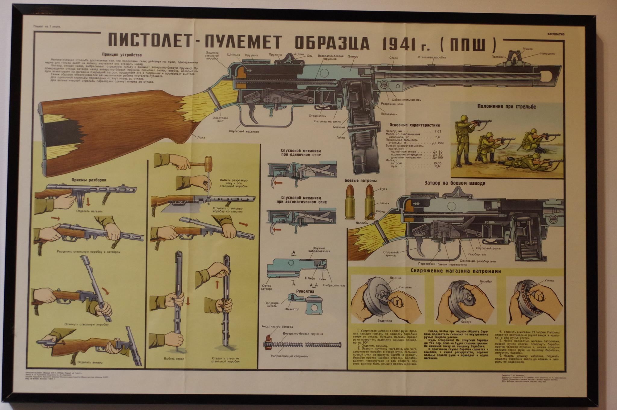 7,62-мм пистолет-пулемёт образца 1941 г. системы Шпагина (ППШ). Музей Победы