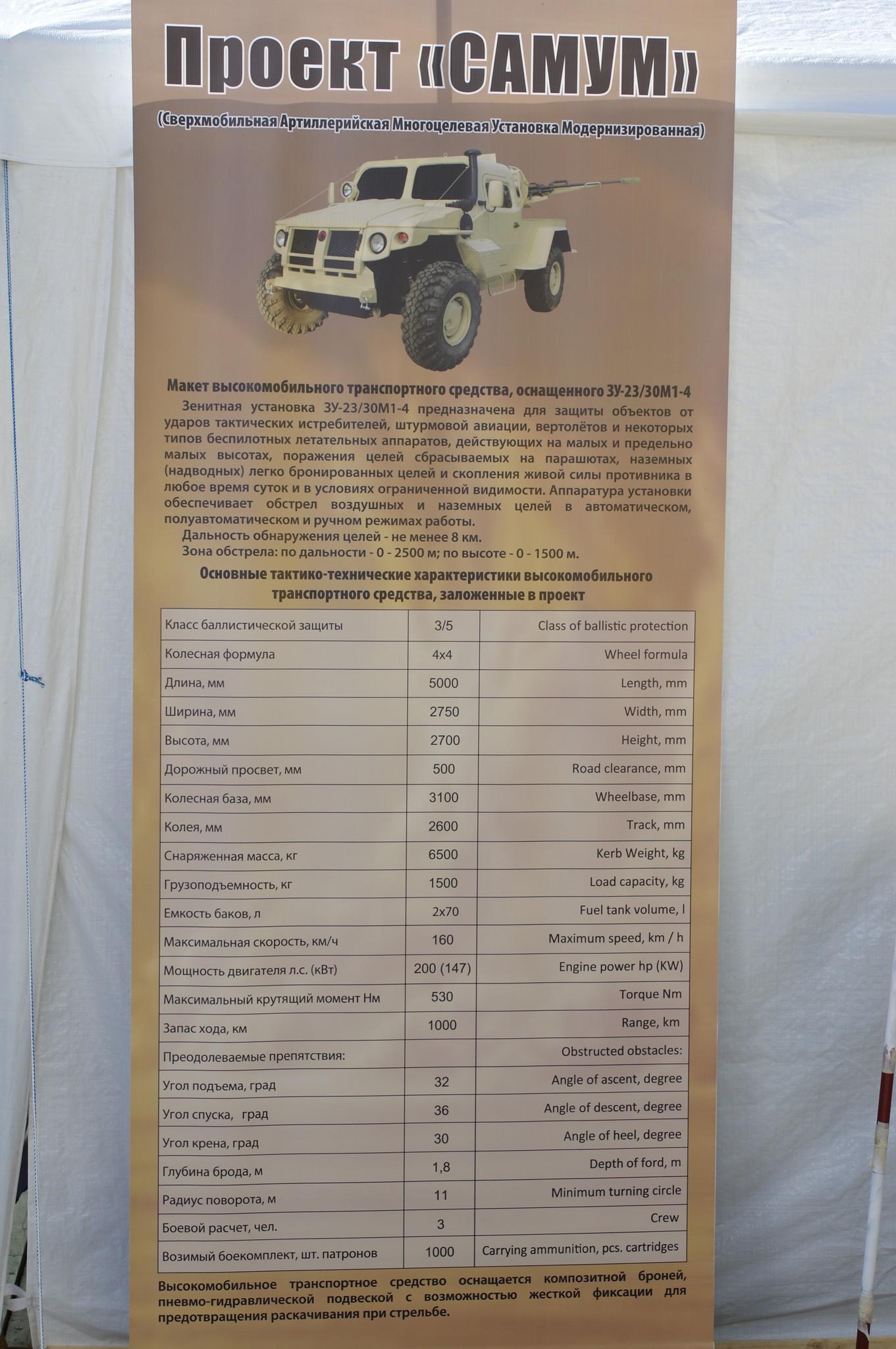 Проект «САМУМ» (Сверхмобильная Артеллерийская Многоцелевая Установка Модернизированная)