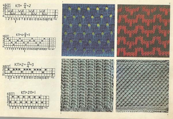 схемы вязания на машине