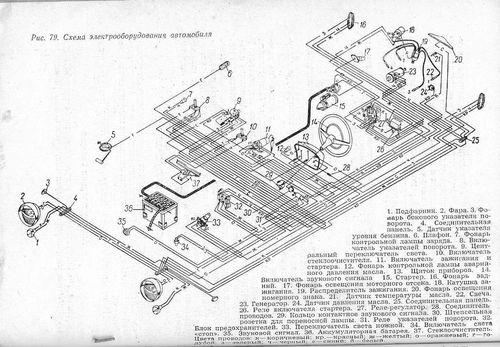 ЗАЗ 965 1960г
