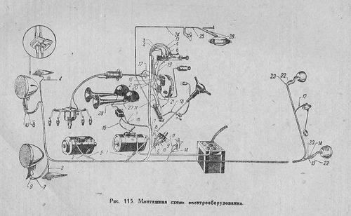 ГАЗ М1 монтажная 1939 г