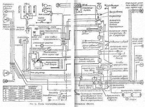 ГАЗ М-21 Волга 1958г