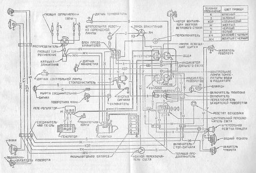 СЗД (мотоколяска) 1974г