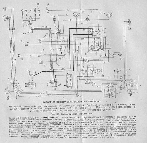 УАЗ ГАЗ-69 -69А 1960г
